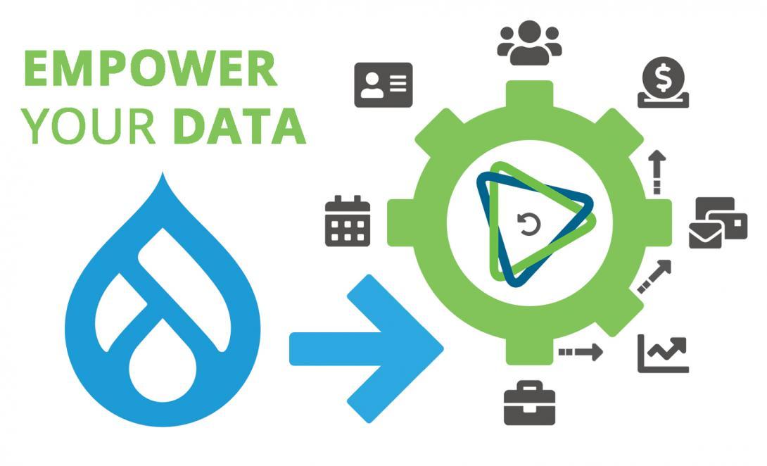 Empower Data